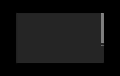 slendr